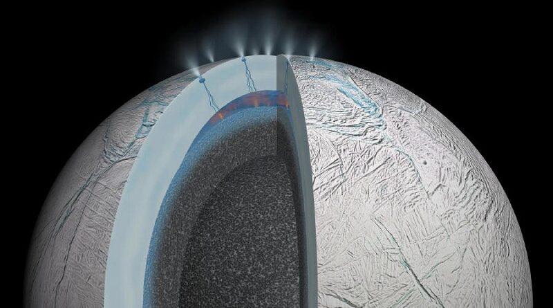 Proces výroby metanu v oblacích Saturnova měsíce Enceladus
