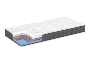 Ergonomická matrace pro maximální oporu zad Dormeo Ergo Comfort