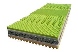 Sendvičová pěnová matrace Duo Visco Hard složená z pěti vrstev